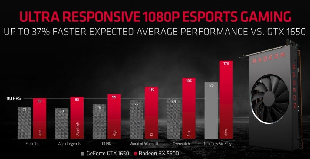 AMD-Radeon-RX-5500-Series-Navi-14-Graphics-Card_4.jpg