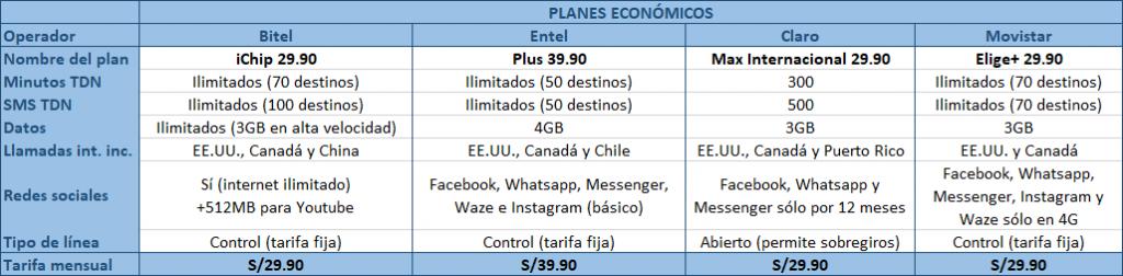 economicos.png