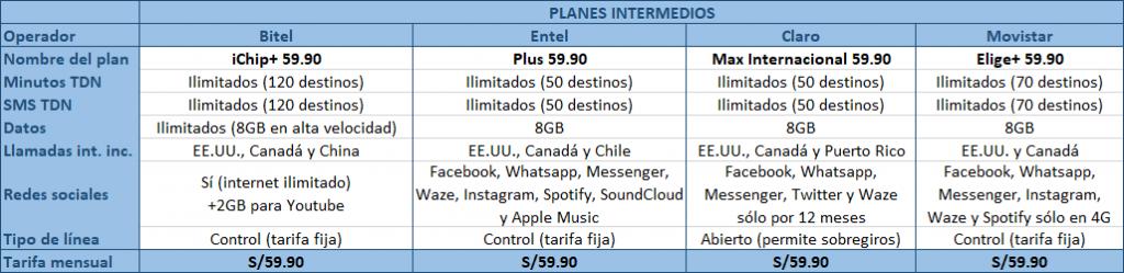intermedios.png